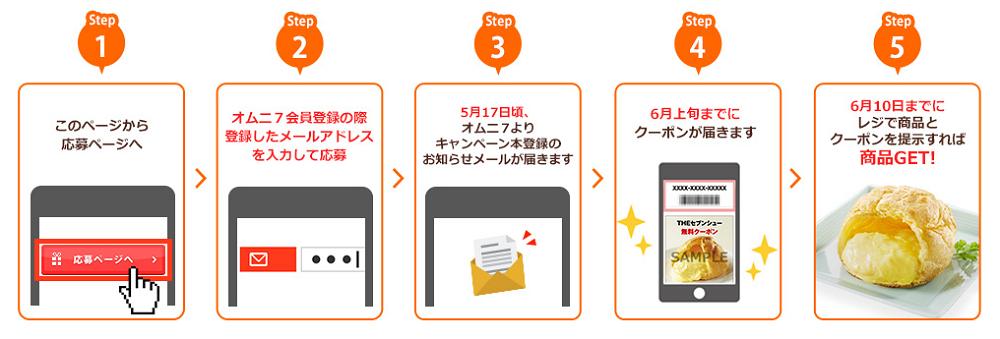 THEセブンシューの無料クーポンをオムニ会員が受け取る方法5ステップの画像