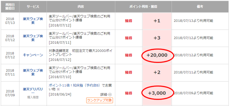 楽天スーパーポイントが23000円分貰えたことを証明する画像