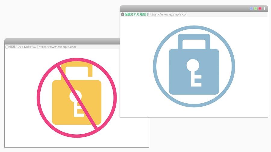 SSL化対応後のセキュリティ状態を示す画像