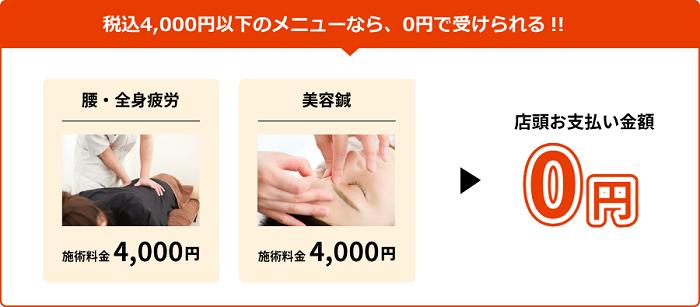 EPARKからだリフレ10月アンケートキャンペーンで4000円施術が無料になるという表示画像