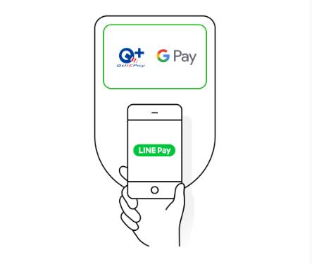 Google PayとLINE Payの画像