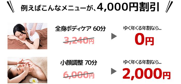 ゆく年くる年割18-19キャンペーンを利用した4000円割引の図
