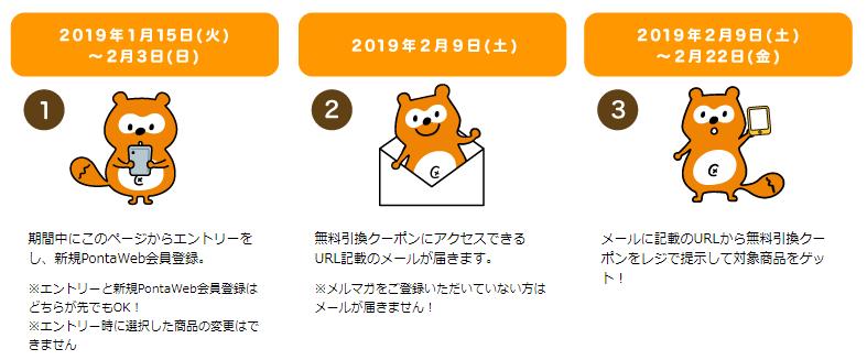 Ponta webの登録手順画像